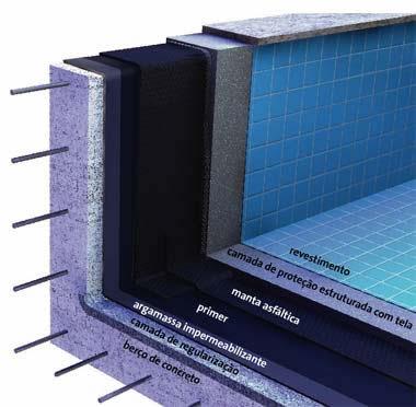 Material de construcao piscina piscinas aquecedor de for Como construir una piscina en concreto